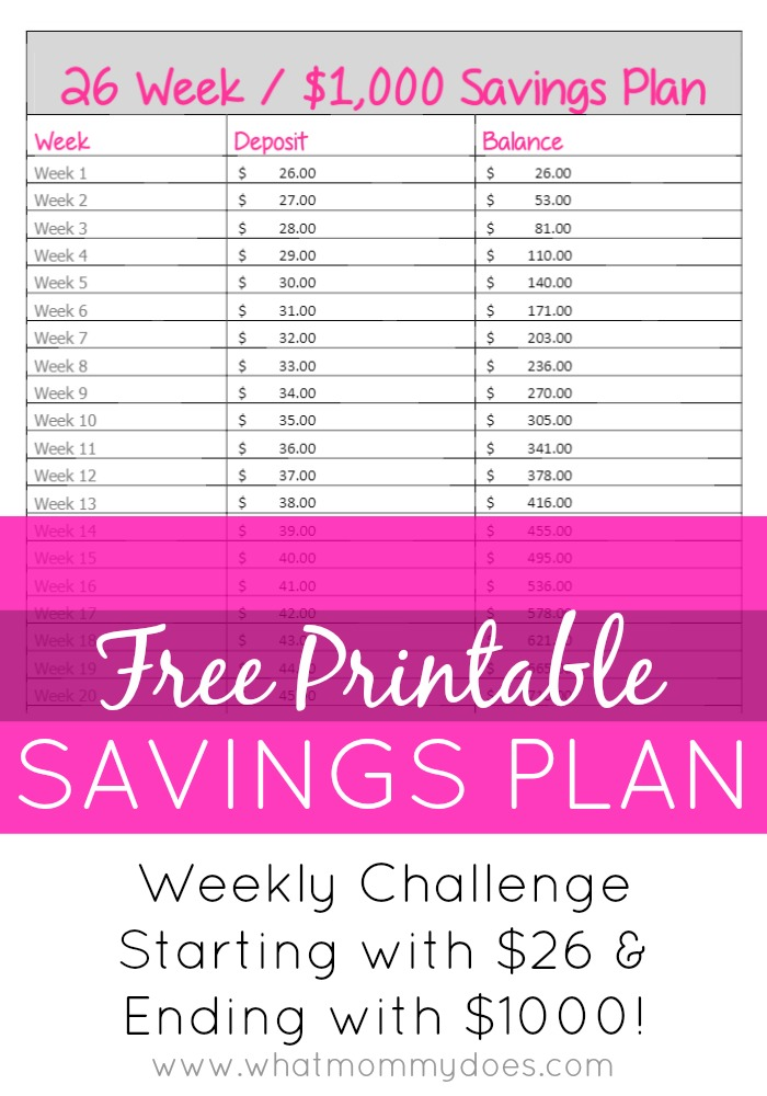 Weekly Savings Plan - Looking for an easy weekly savings plan? Maybe for Christmas gifts, a vacation,or a down payment on something special? Here's a proven way to save $1,000 in 26 weeks. Grab the free printable chart & challenge yourself to save money starting now. Your budget will thank you!