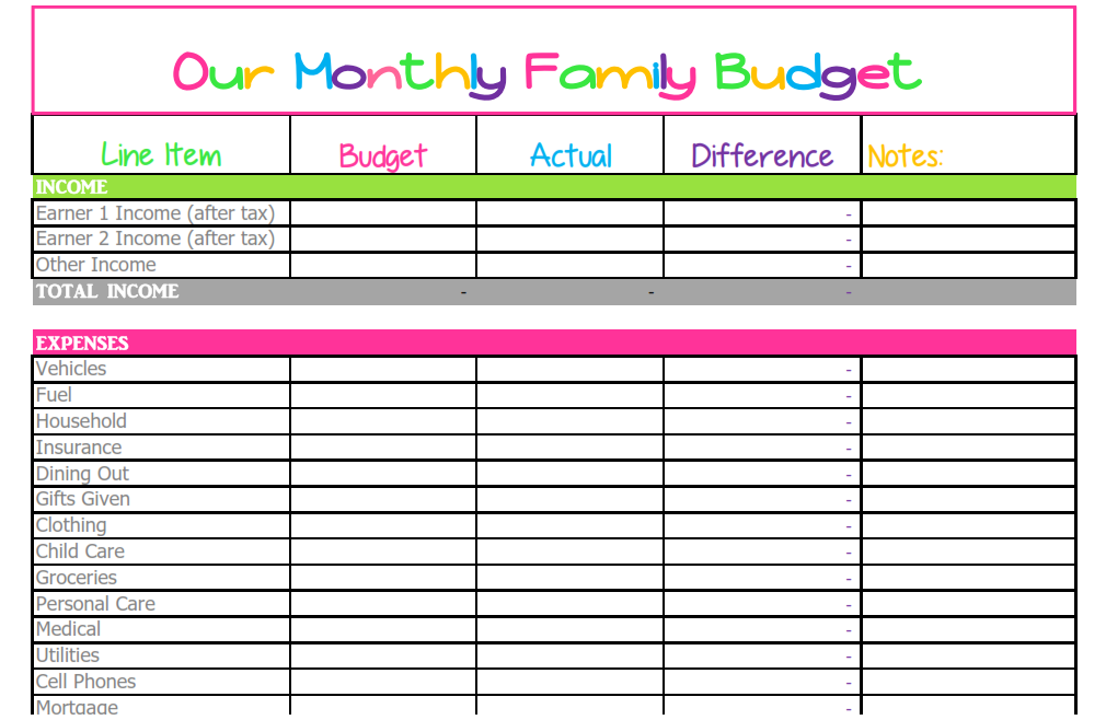 Such a cute monthly budget printable! This worksheet is pre-populated with common family household expenses and subtotals, but also completely customizable if you want to! It's great for organizing finances and getting your monthly household expenses under control.