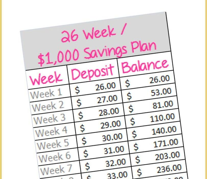 26-Week No Brainer $1,000 Savings Plan -Start with $26, End with Exactly $1,001