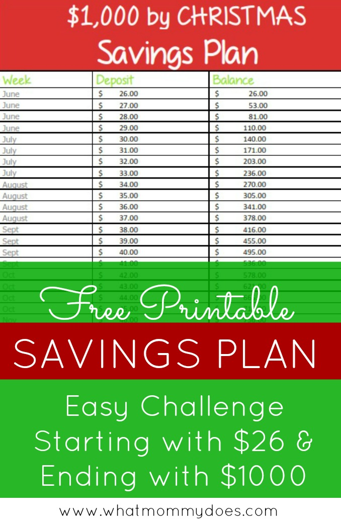 1000 by Christmas Savings Plan