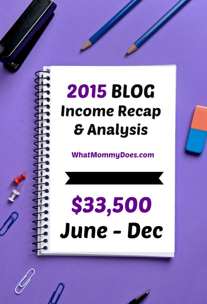 2015 blog income recap & analysis