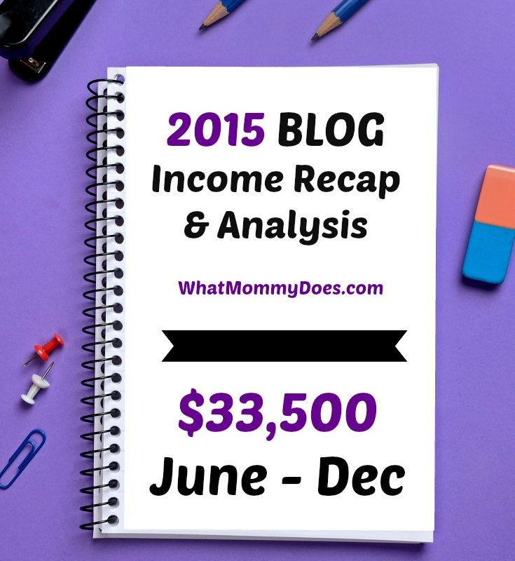 2015 Blog Income Recap: $33,500 June – December