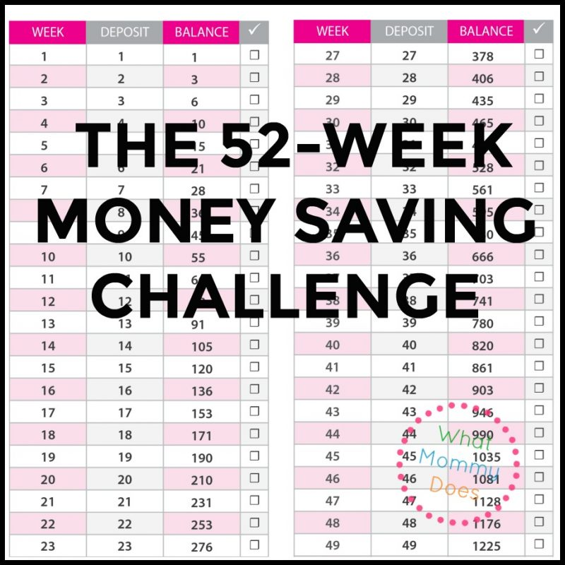 {Free Printable} 52-Week Savings Challenge – Start with 50 Cents!