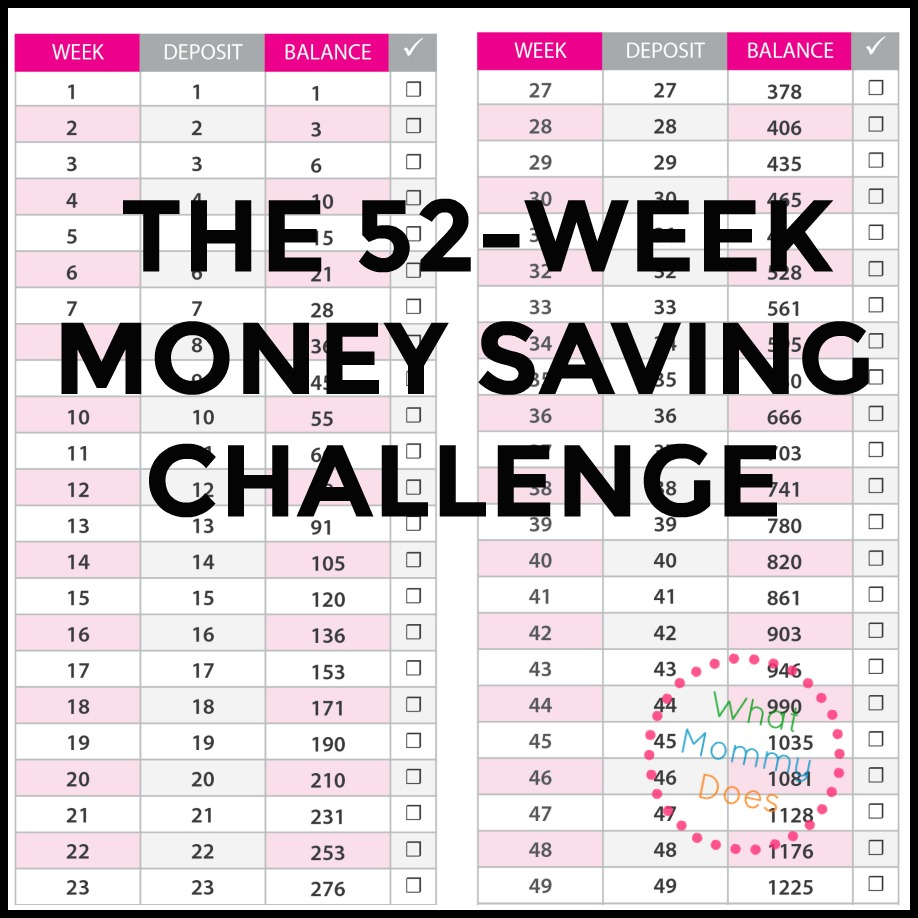 image about 52 Week Money Challenge Printable referred to as Absolutely free Printable 52-7 days Price savings Concern - Get started with 50